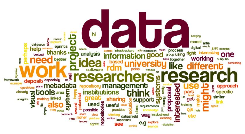 Image result for data management